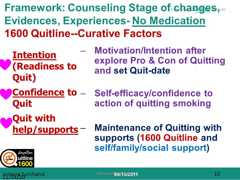 09/14/2011 Framework: Counseling Stage of changes, Evidences, Experiences- No Medication 1600 Quitline--Curative Factors –Motivation/Intention after explore Pro & Con of Quitting and set Quit-date –Self-efficacy/confidence to action of quitting smoking –Maintenance of Quitting with supports (1600 Quitline and self/family/social support) 11/14/2013 Intention (Readiness to Quit) Confidence to Quit Quit with help/supports Jintana Yunibhand 10 Jintana Yunihand
