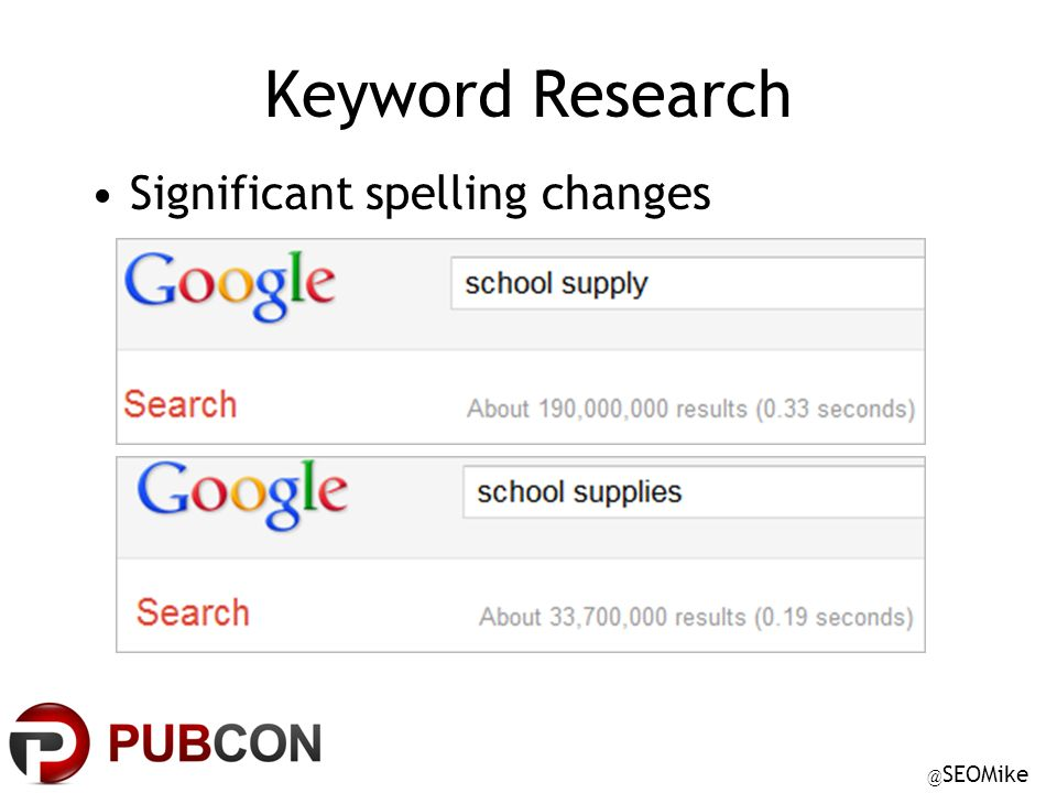 @ SEOMike Keyword Research Significant spelling changes