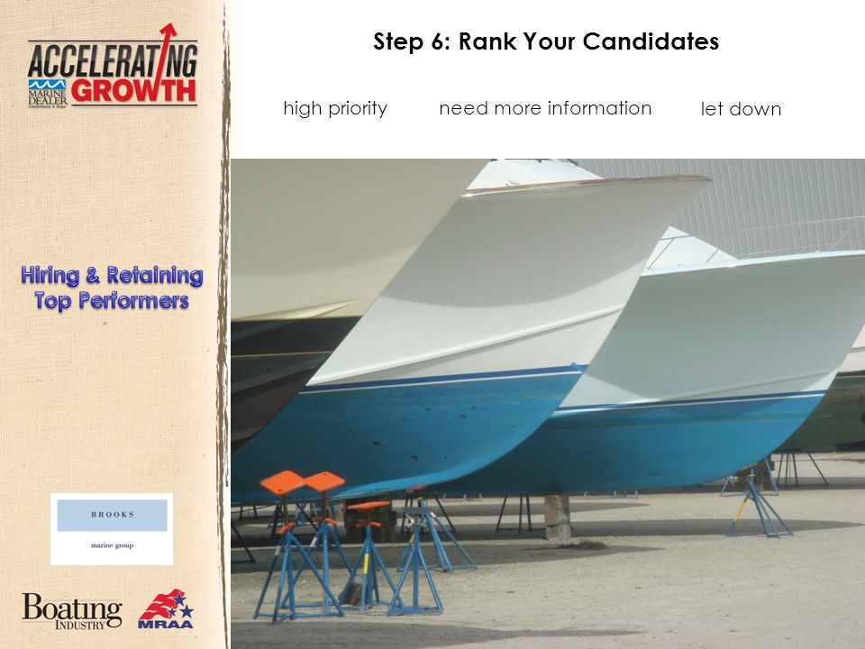 Step 6: Rank Your Candidates high priorityneed more information let down