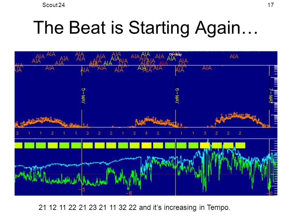 Scout 2417 The Beat is Starting Again… and its increasing in Tempo.