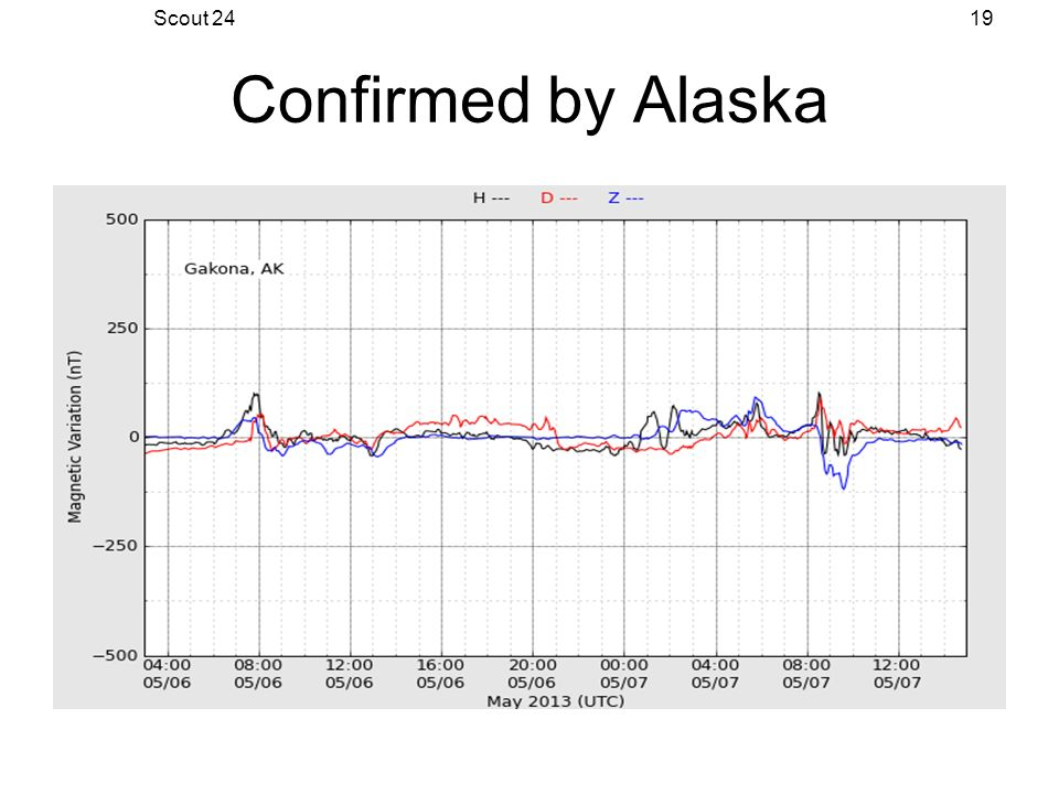 Scout 2419 Confirmed by Alaska