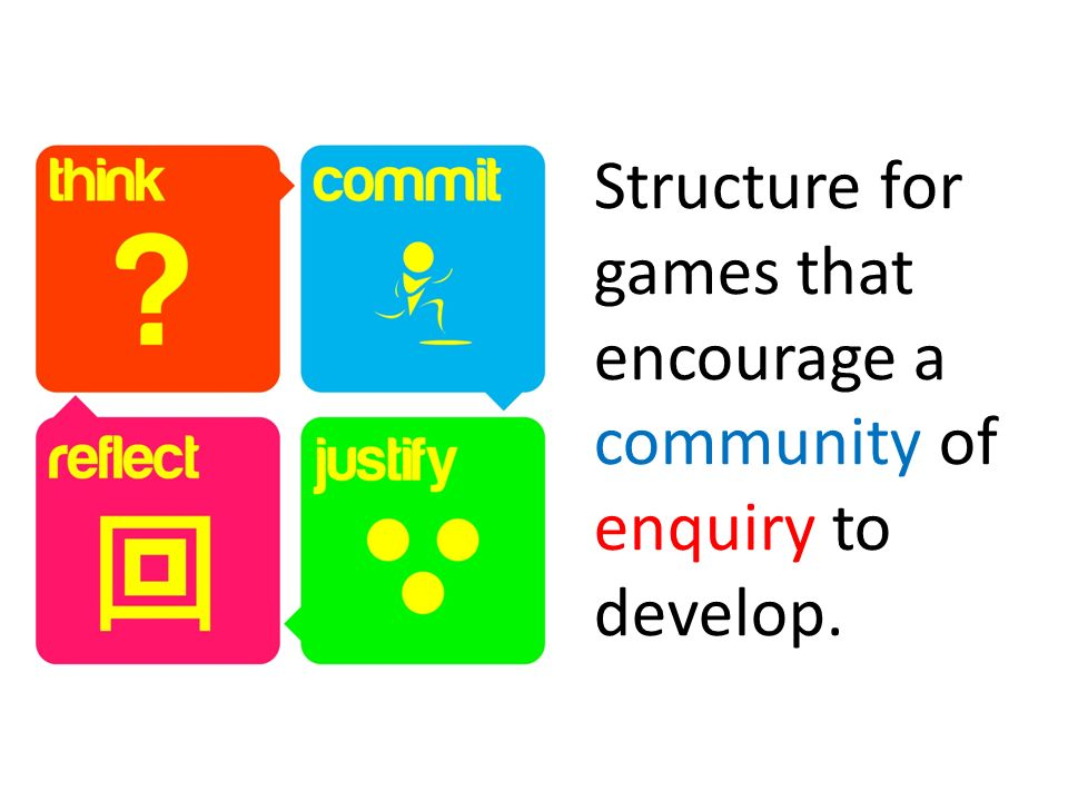 Structure for games that encourage a community of enquiry to develop.