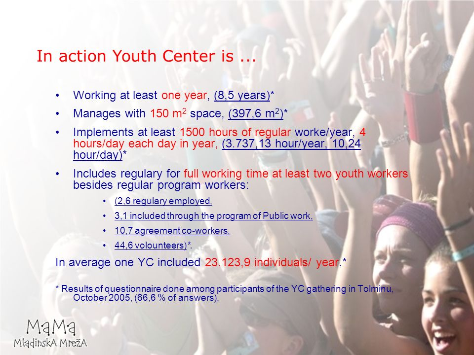 In action Youth Center is...