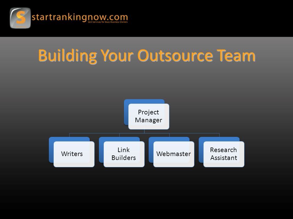 Building Your Outsource Team Project Manager Writers Link Builders Webmaster Research Assistant