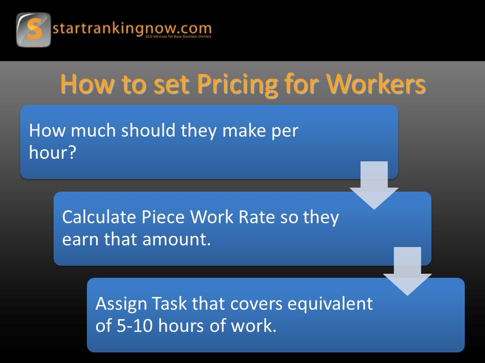 How to set Pricing for Workers How much should they make per hour.
