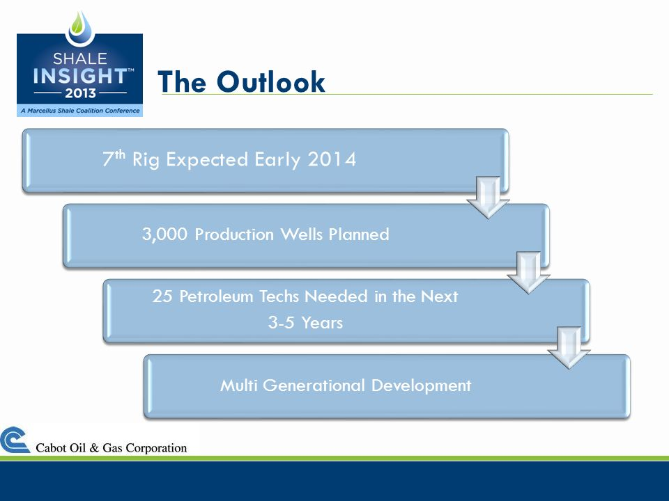 The Outlook 7 th Rig Expected Early ,000 Production Wells Planned 25 Petroleum Techs Needed in the Next 3-5 Years Multi Generational Development