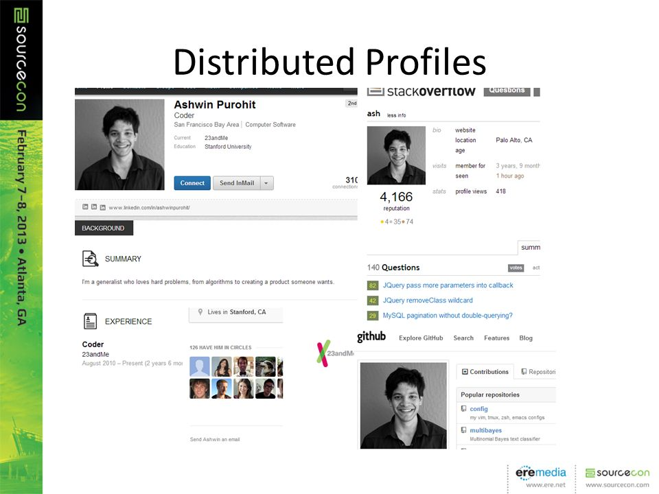 Distributed Profiles