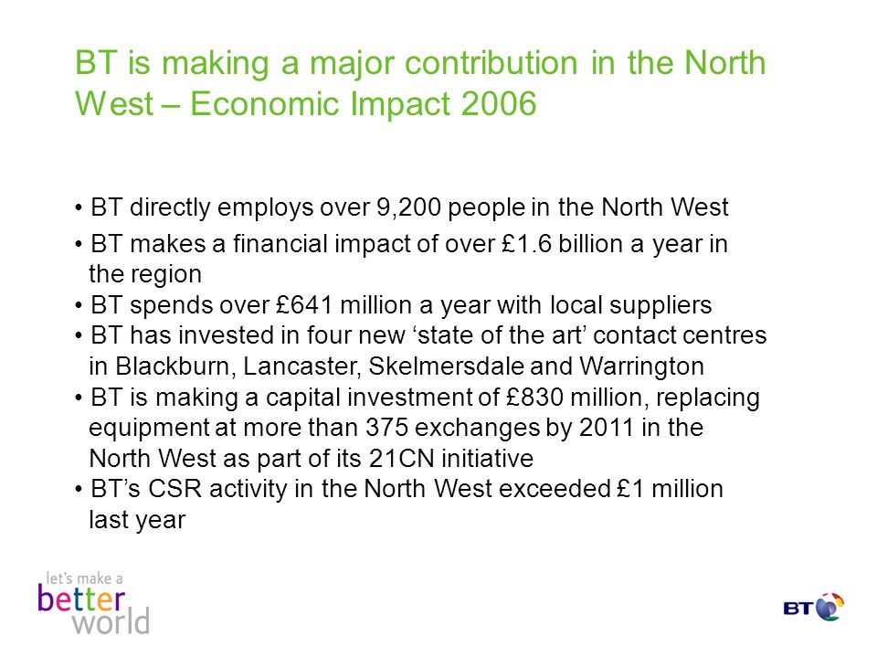 BT is making a major contribution in the North West – Economic Impact 2006 BT directly employs over 9,200 people in the North West BT makes a financial impact of over £1.6 billion a year in the region BT spends over £641 million a year with local suppliers BT has invested in four new state of the art contact centres in Blackburn, Lancaster, Skelmersdale and Warrington BT is making a capital investment of £830 million, replacing equipment at more than 375 exchanges by 2011 in the North West as part of its 21CN initiative BTs CSR activity in the North West exceeded £1 million last year