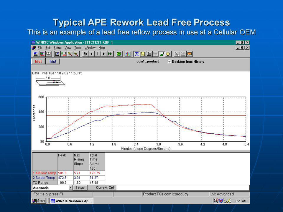 Typical APE Rework Lead Free Process This is an example of a lead free reflow process in use at a Cellular OEM