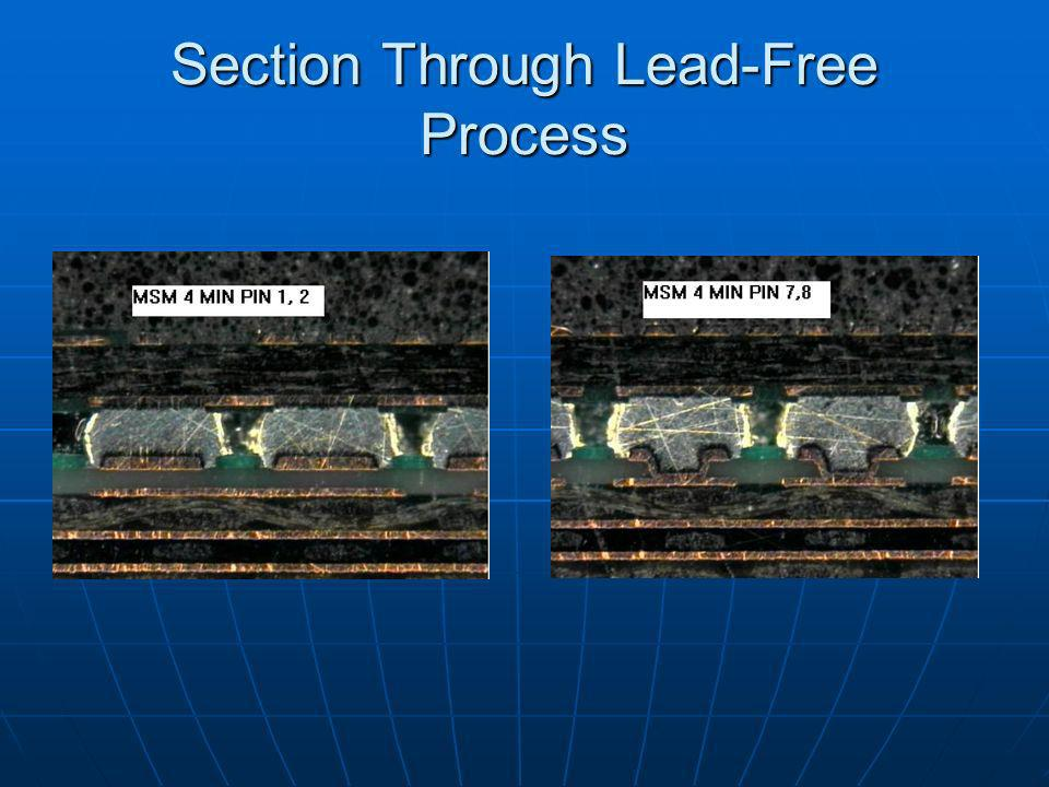 Section Through Lead-Free Process
