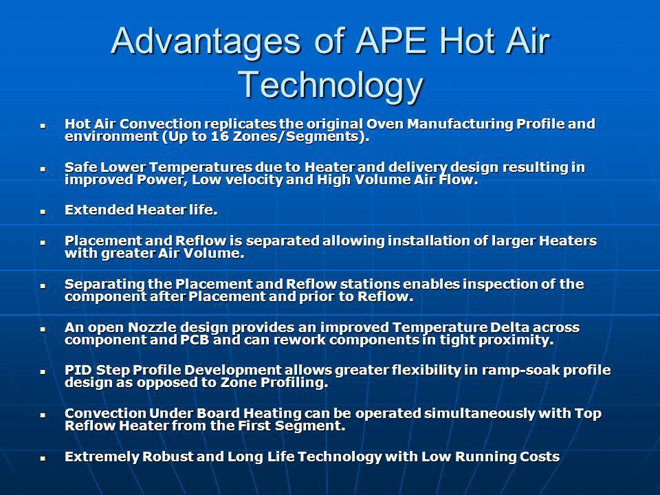 Advantages of APE Hot Air Technology Hot Air Convection replicates the original Oven Manufacturing Profile and environment (Up to 16 Zones/Segments).