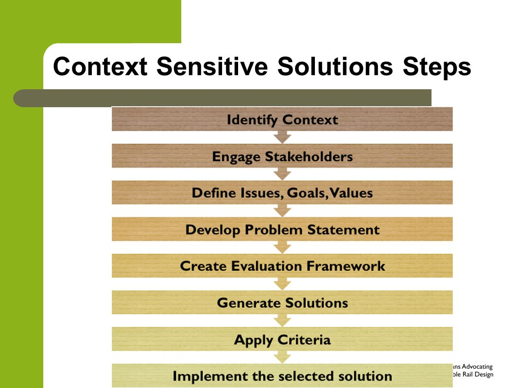 Context Sensitive Solutions Steps
