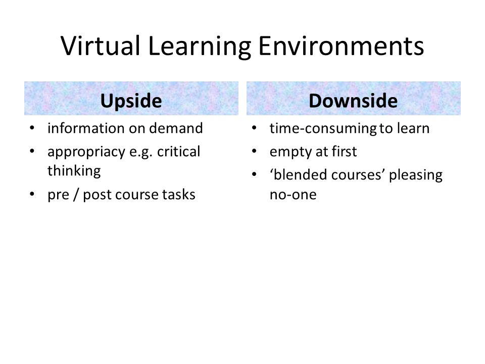 Virtual Learning Environments UpsideDownside information on demand appropriacy e.g.