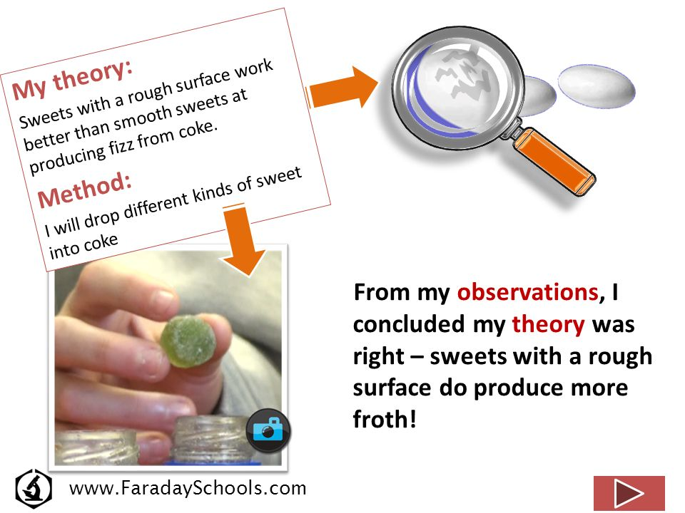www.FaradaySchools.com From my observations, I concluded my theory was right – sweets with a rough surface do produce more froth.