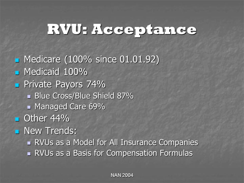NAN 2004 RVU: Acceptance Medicare (100% since ) Medicare (100% since ) Medicaid 100% Medicaid 100% Private Payors 74% Private Payors 74% Blue Cross/Blue Shield 87% Blue Cross/Blue Shield 87% Managed Care 69% Managed Care 69% Other 44% Other 44% New Trends: New Trends: RVUs as a Model for All Insurance Companies RVUs as a Model for All Insurance Companies RVUs as a Basis for Compensation Formulas RVUs as a Basis for Compensation Formulas