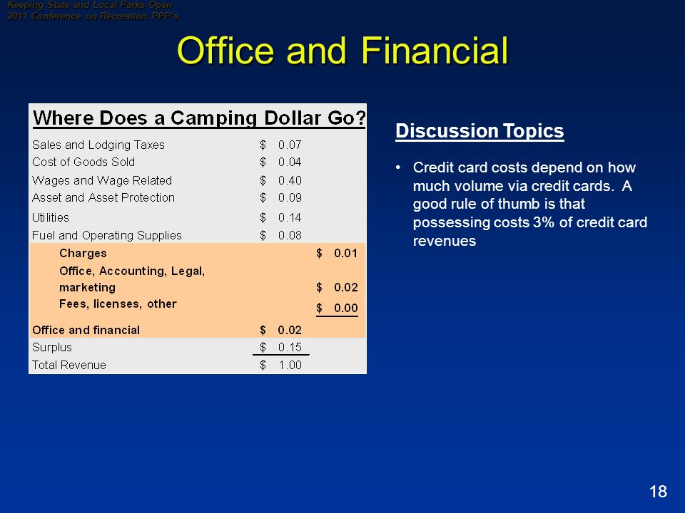18 Keeping State and Local Parks Open 2011 Conference on Recreation PPPs Office and Financial Discussion Topics Credit card costs depend on how much volume via credit cards.
