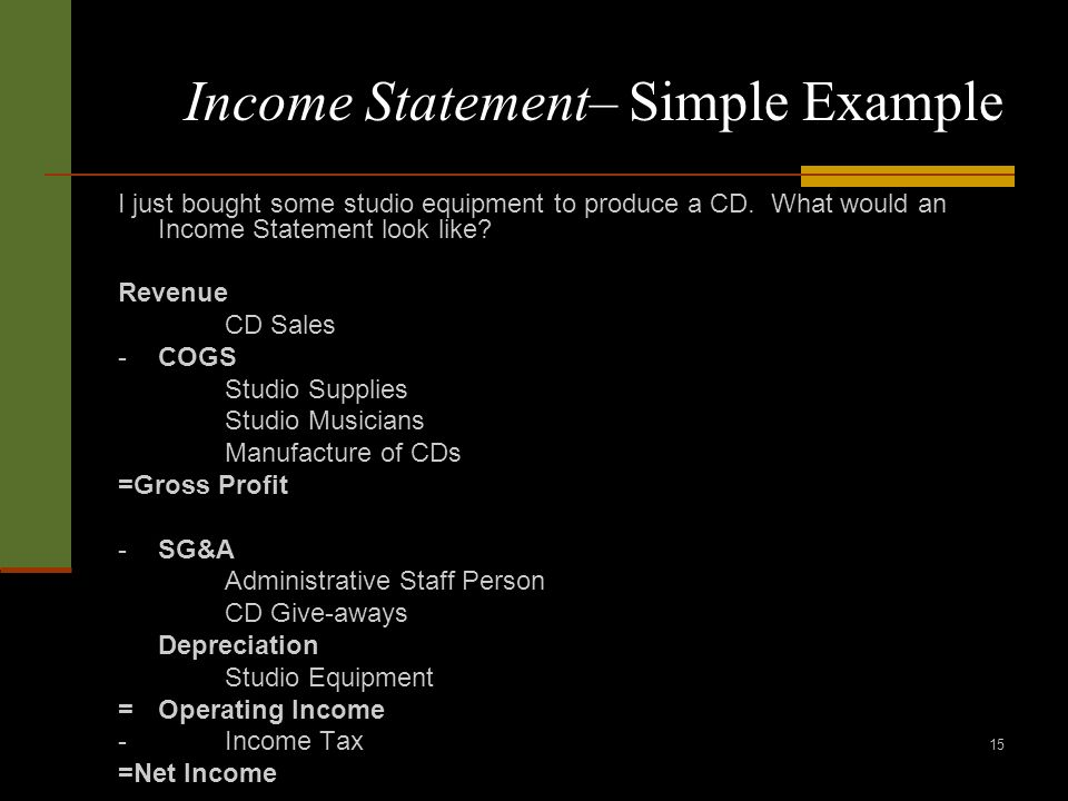 15 Income Statement– Simple Example I just bought some studio equipment to produce a CD.