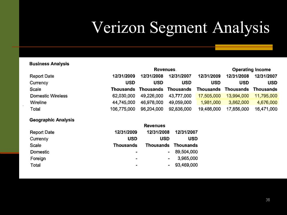 38 Verizon Segment Analysis