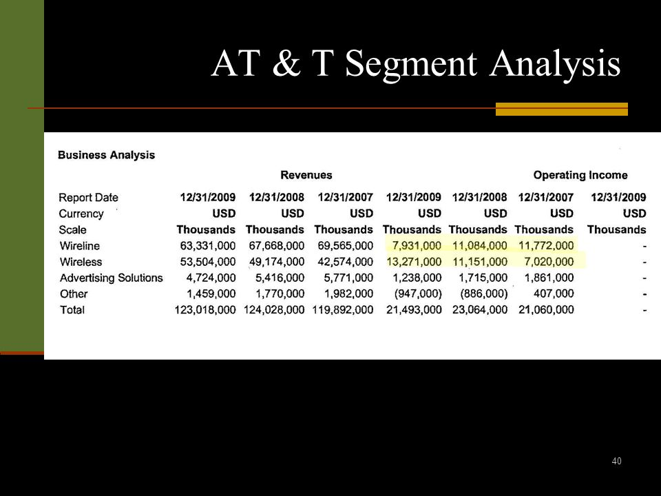 40 AT & T Segment Analysis