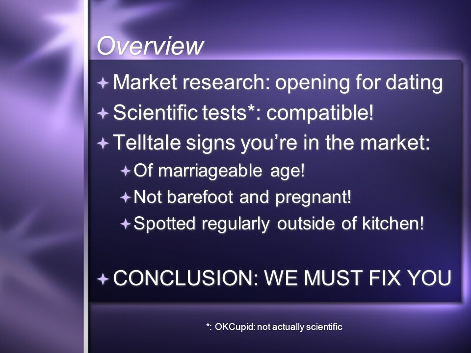 Overview Market research: opening for dating Scientific tests*: compatible.