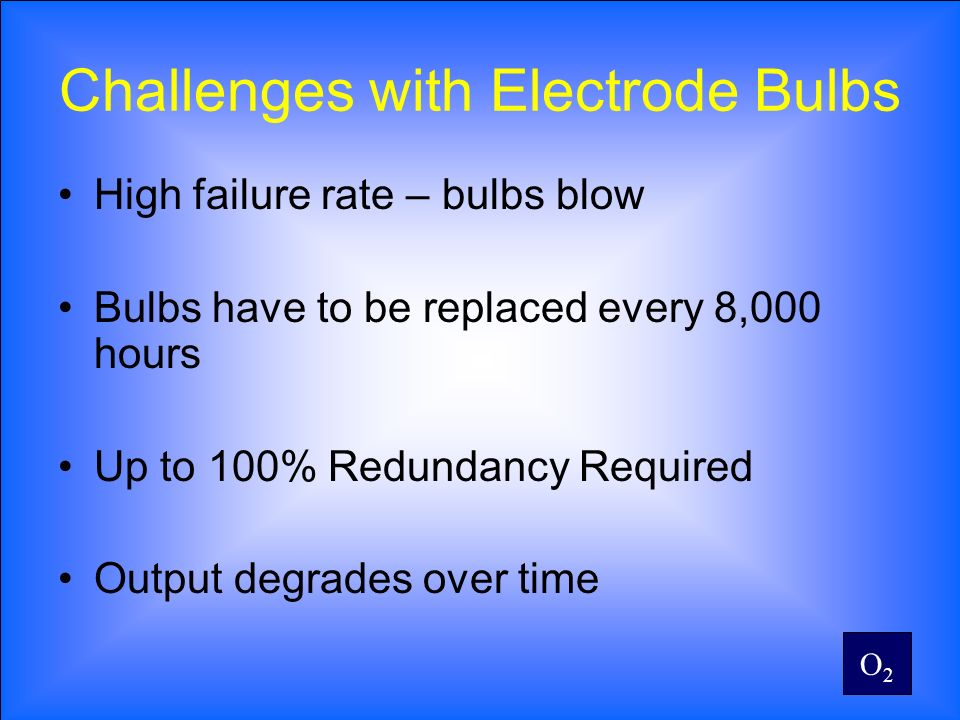 O2O2 Challenges with Electrode Bulbs High failure rate – bulbs blow Bulbs have to be replaced every 8,000 hours Up to 100% Redundancy Required Output degrades over time