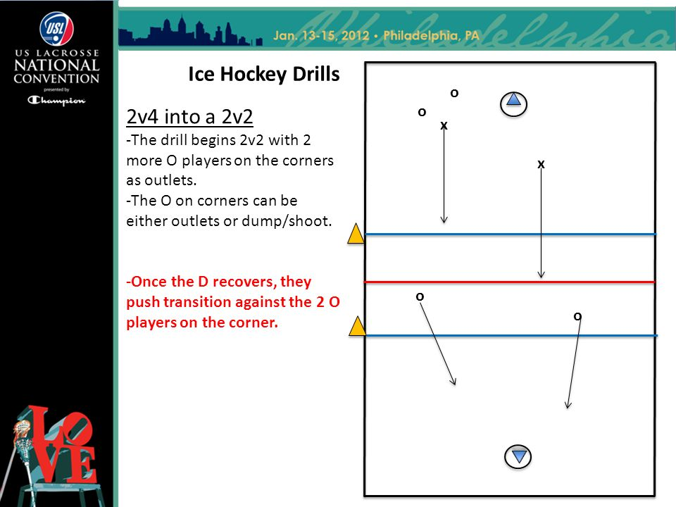 2v4 into a 2v2 -The drill begins 2v2 with 2 more O players on the corners as outlets.
