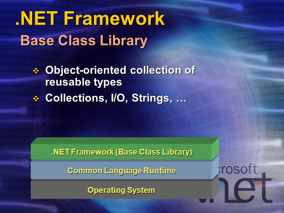 .NET Framework Base Class Library Operating System Common Language Runtime.NET Framework (Base Class Library) Object-oriented collection of reusable types Object-oriented collection of reusable types Collections, I/O, Strings, … Collections, I/O, Strings, …