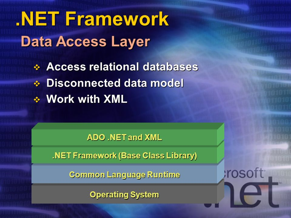 .NET Framework Data Access Layer Operating System Common Language Runtime.NET Framework (Base Class Library) ADO.NET and XML Access relational databases Access relational databases Disconnected data model Disconnected data model Work with XML Work with XML