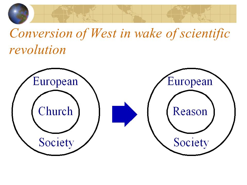 Conversion of West in wake of scientific revolution