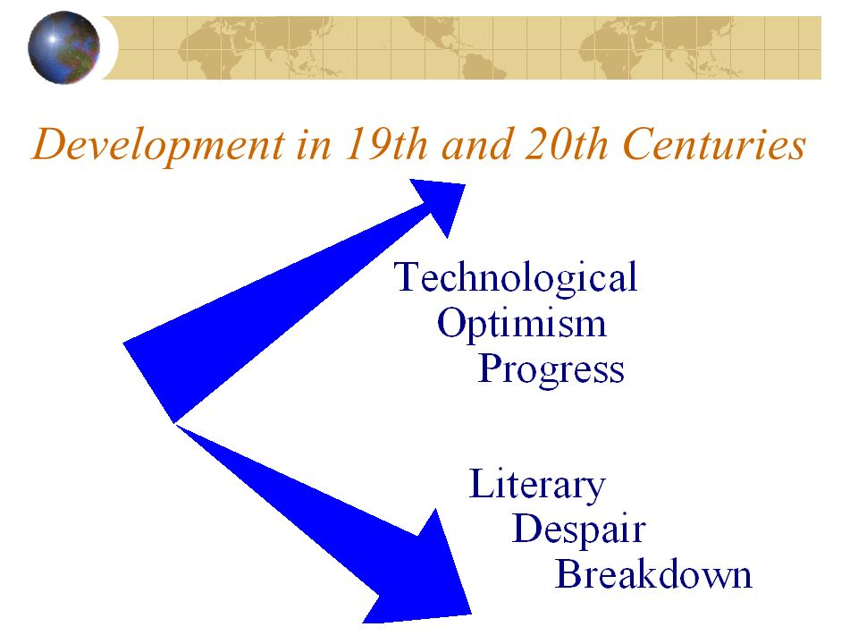 Development in 19th and 20th Centuries