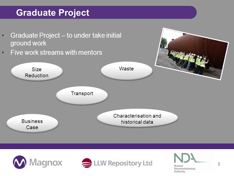 Graduate Project Graduate Project – to under take initial ground work Five work streams with mentors 5 Transport Business Case Characterisation and historical data Size Reduction Waste