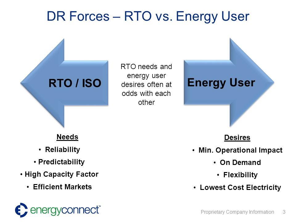 Proprietary Company Information 3 DR Forces – RTO vs.