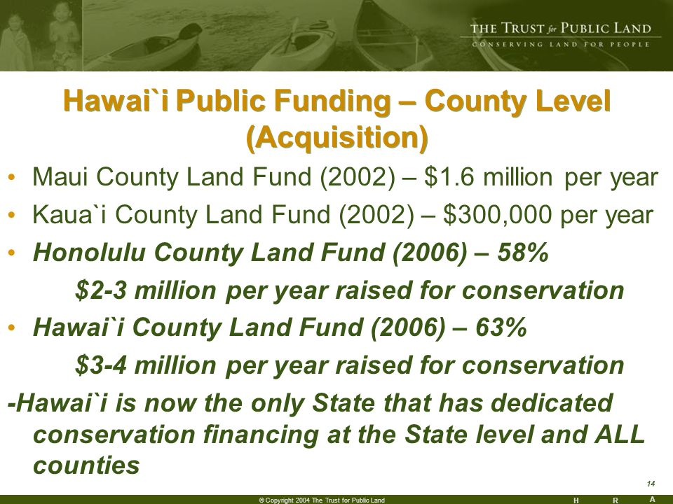 HR A 14 © Copyright 2004 The Trust for Public Land Hawai`i Public Funding – County Level (Acquisition) Maui County Land Fund (2002) – $1.6 million per year Kaua`i County Land Fund (2002) – $300,000 per year Honolulu County Land Fund (2006) – 58% $2-3 million per year raised for conservation Hawai`i County Land Fund (2006) – 63% $3-4 million per year raised for conservation -Hawai`i is now the only State that has dedicated conservation financing at the State level and ALL counties