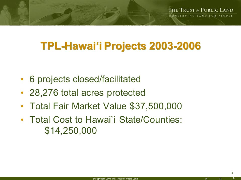 HR A 3 © Copyright 2004 The Trust for Public Land TPL-Hawaii Projects projects closed/facilitated 28,276 total acres protected Total Fair Market Value $37,500,000 Total Cost to Hawai`i State/Counties: $14,250,000