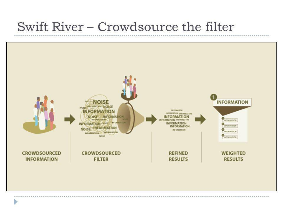 Swift River – Crowdsource the filter