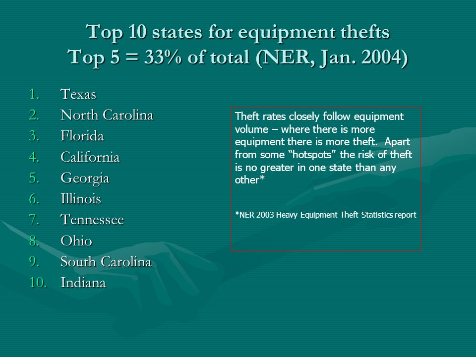 Top 10 states for equipment thefts Top 5 = 33% of total (NER, Jan.