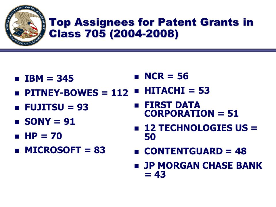 Top Assignees for Patent Grants in Class 705 ( ) n n IBM = 345 n n PITNEY-BOWES = 112 n n FUJITSU = 93 n n SONY = 91 n n HP = 70 n n MICROSOFT = 83 n NCR = 56 n HITACHI = 53 n FIRST DATA CORPORATION = 51 n 12 TECHNOLOGIES US = 50 n CONTENTGUARD = 48 n JP MORGAN CHASE BANK = 43