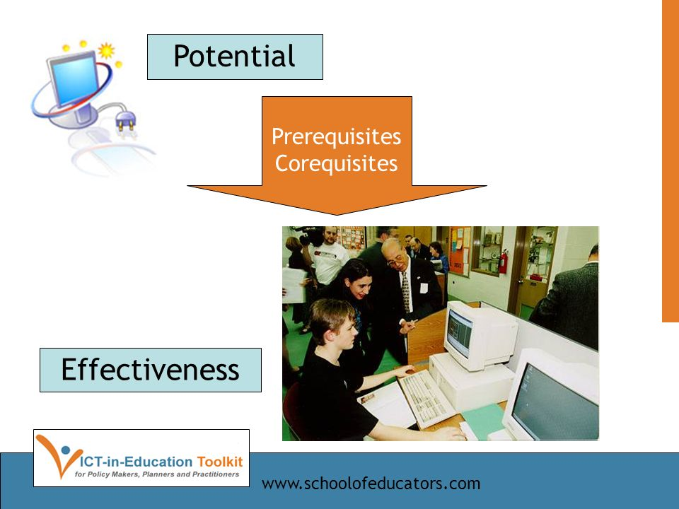 Prerequisites Corequisites Potential Effectiveness