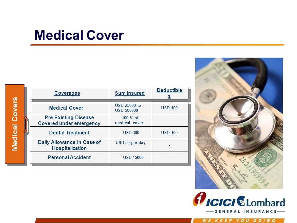 Medical Cover Medical Covers Medical Cover Pre-Existing Disease Covered under emergency Dental Treatment Daily Allowance In Case of Hospitalization Personal Accident USD 25000 to USD 500000 100 % of medical cover USD 300 USD 50 per day USD 15000 Coverages Sum Insured Deductible s USD 100 - - - - - -