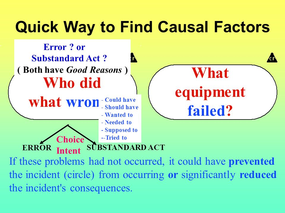 Is an error a cause or a consequence or ….. Challenge # 8