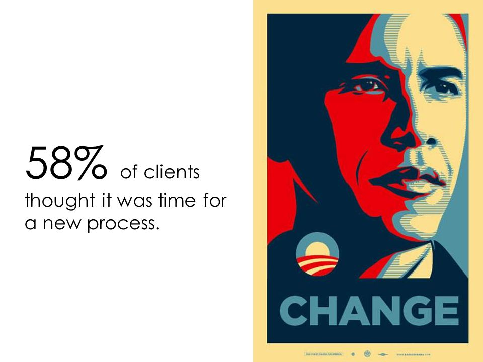 58% of clients thought it was time for a new process.