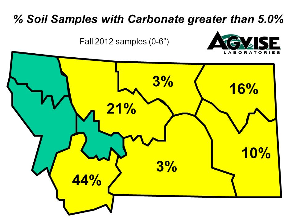 % Soil Samples with Carbonate greater than 5.0% Fall 2012 samples (0-6) 16% 10% 21% 3% 44% 3%