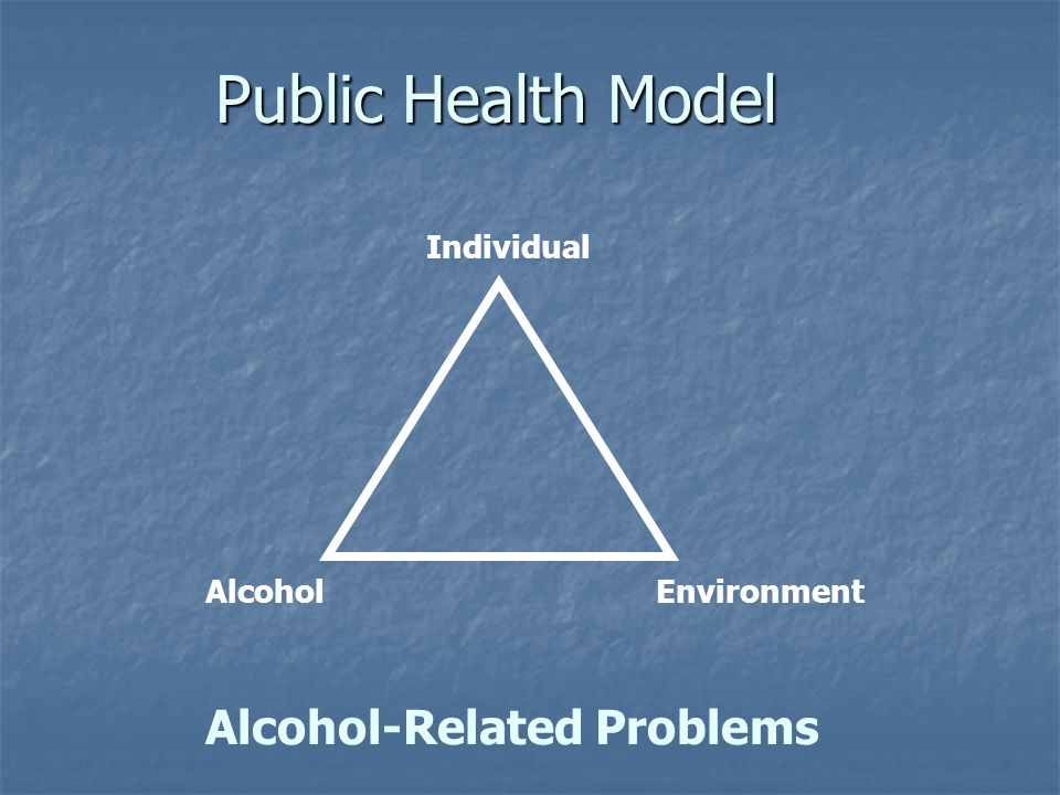 Public Health Model Individual AlcoholEnvironment Alcohol-Related Problems