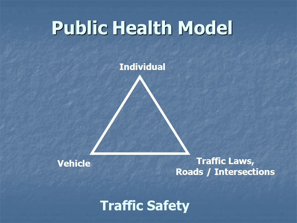 Public Health Model Individual Vehicle Traffic Laws, Roads / Intersections Traffic Safety
