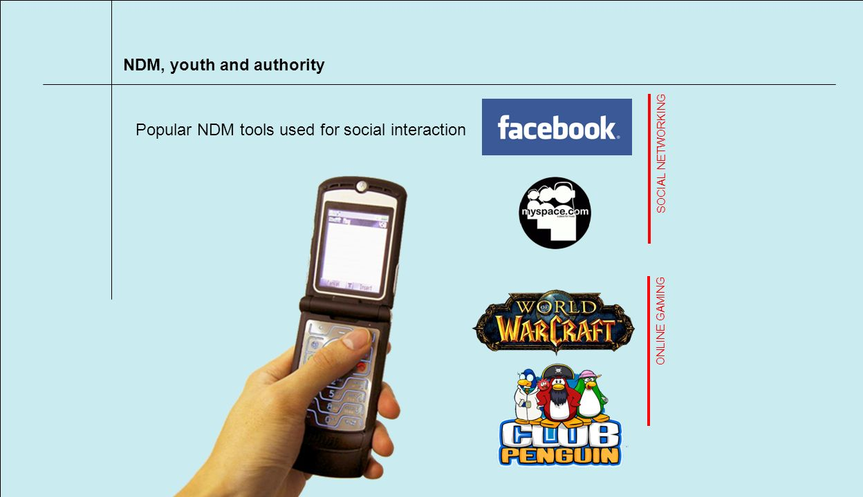 NDM, youth and authority Popular NDM tools used for social interaction SOCIAL NETWORKING ONLINE GAMING