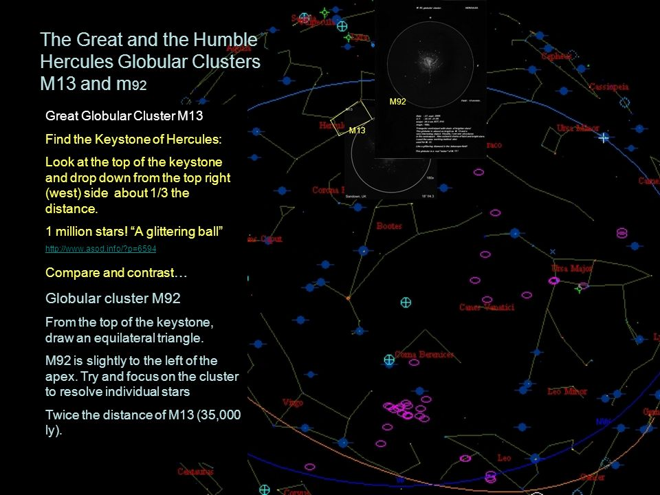 The Great and the Humble Hercules Globular Clusters M13 and m 92 Great Globular Cluster M13 Find the Keystone of Hercules: Look at the top of the keystone and drop down from the top right (west) side about 1/3 the distance.