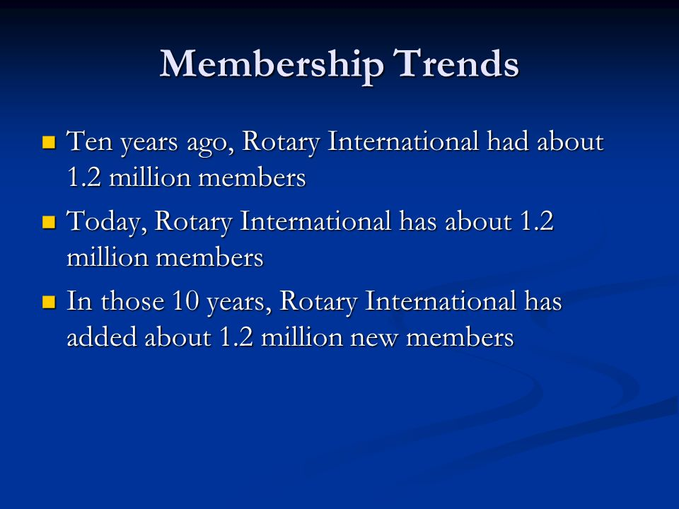 Membership Trends Ten years ago, Rotary International had about 1.2 million members Ten years ago, Rotary International had about 1.2 million members Today, Rotary International has about 1.2 million members Today, Rotary International has about 1.2 million members In those 10 years, Rotary International has added about 1.2 million new members In those 10 years, Rotary International has added about 1.2 million new members