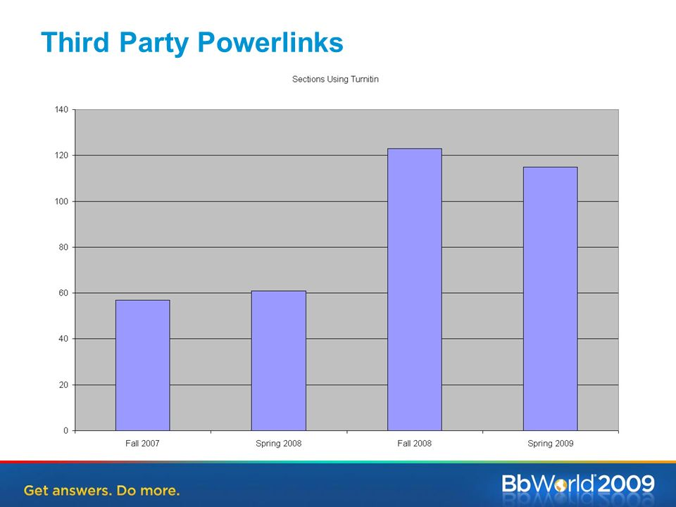 Third Party Powerlinks