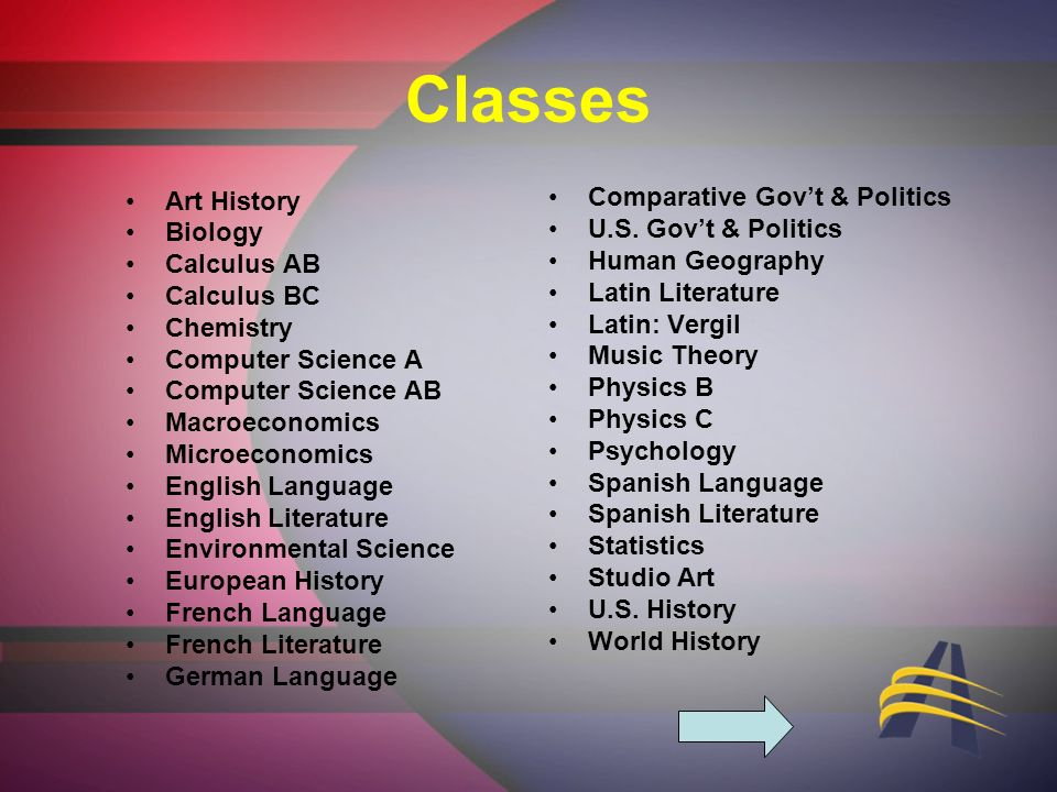 Classes Art History Biology Calculus AB Calculus BC Chemistry Computer Science A Computer Science AB Macroeconomics Microeconomics English Language English Literature Environmental Science European History French Language French Literature German Language Comparative Govt & Politics U.S.