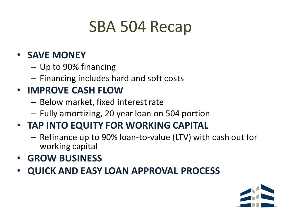 SBA 504 Recap SAVE MONEY – Up to 90% financing – Financing includes hard and soft costs IMPROVE CASH FLOW – Below market, fixed interest rate – Fully amortizing, 20 year loan on 504 portion TAP INTO EQUITY FOR WORKING CAPITAL – Refinance up to 90% loan-to-value (LTV) with cash out for working capital GROW BUSINESS QUICK AND EASY LOAN APPROVAL PROCESS
